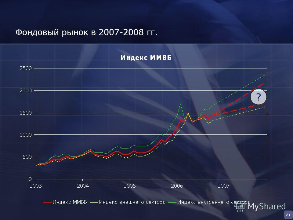 11 Фондовый рынок в 2007-2008 гг. ?