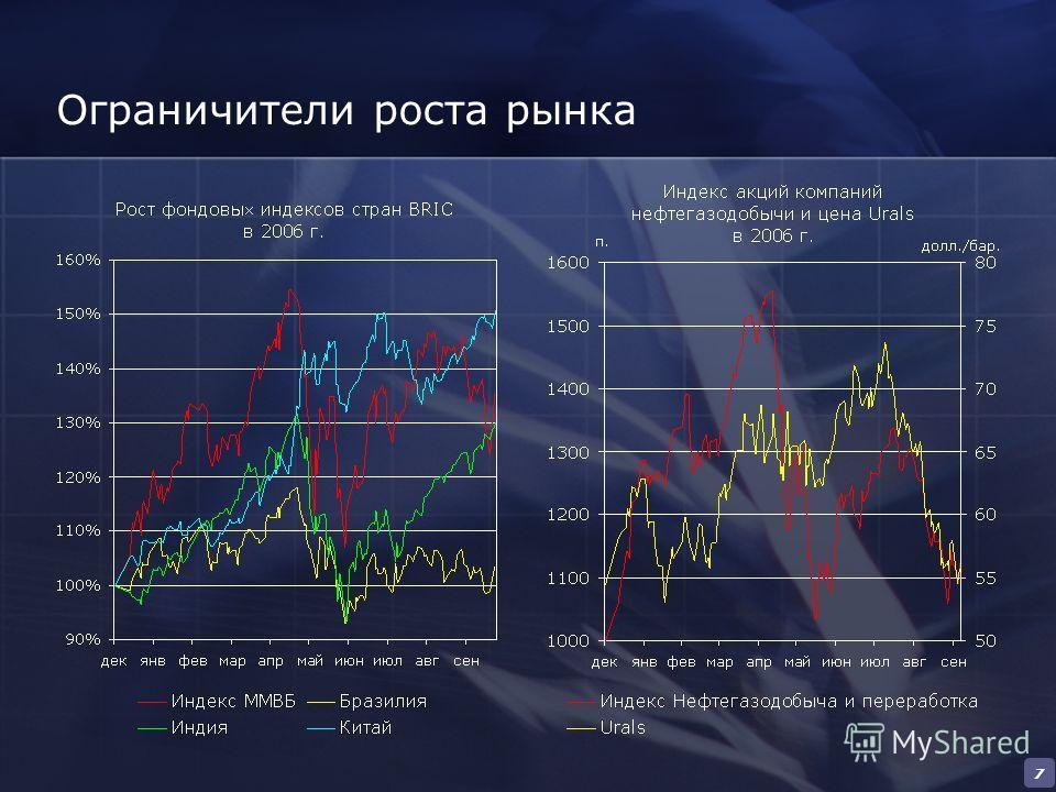 7 Ограничители роста рынка
