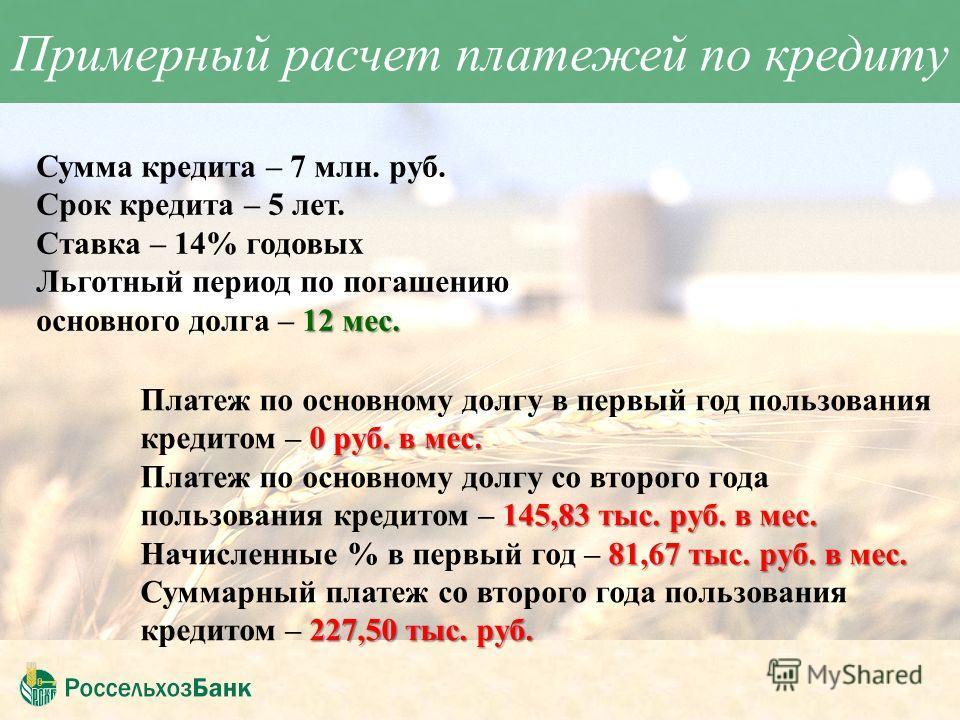 Примерный расчет платежей по кредиту Сумма кредита – 7 млн. руб. Срок кредита – 5 лет. Ставка – 14% годовых 0 мес. Льготный период по погашению основного долга – 0 мес. 116,67 тыс. руб. в мес. Основной платеж – 116,67 тыс. руб. в мес. 81,67 тыс. руб.
