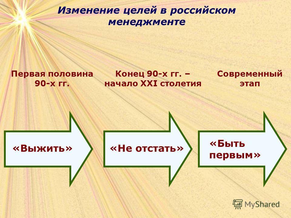 Изменение целей в российском менеджменте Первая половина 90-х гг. Конец 90-х гг. – начало XXI столетия Современный этап «Выжить»«Не отстать» «Быть первым»