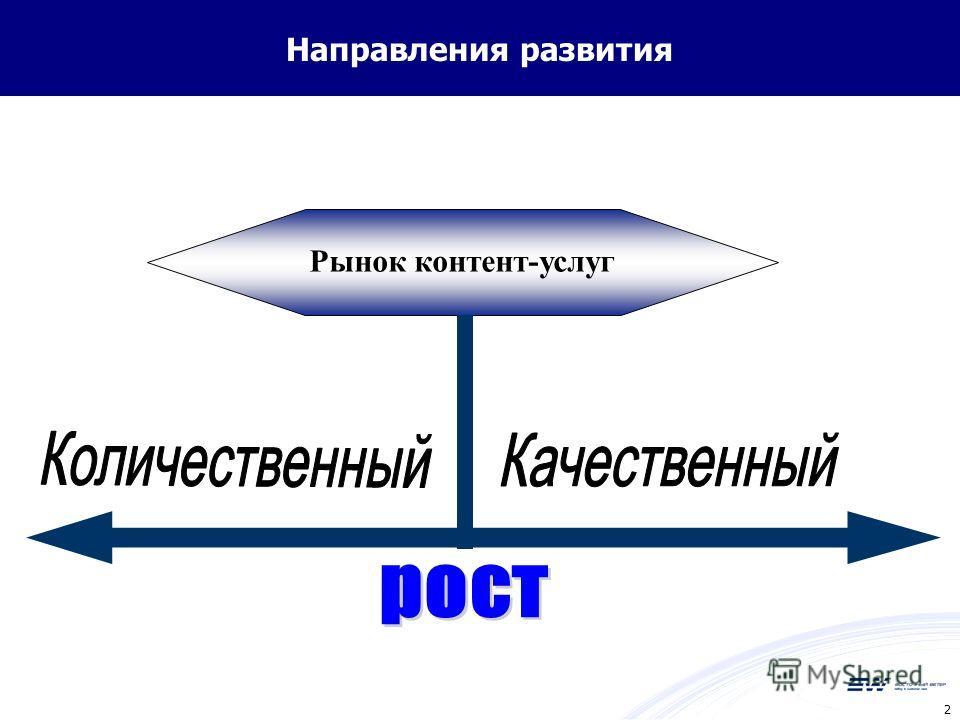 2 Направления развития Рынок контент-услуг