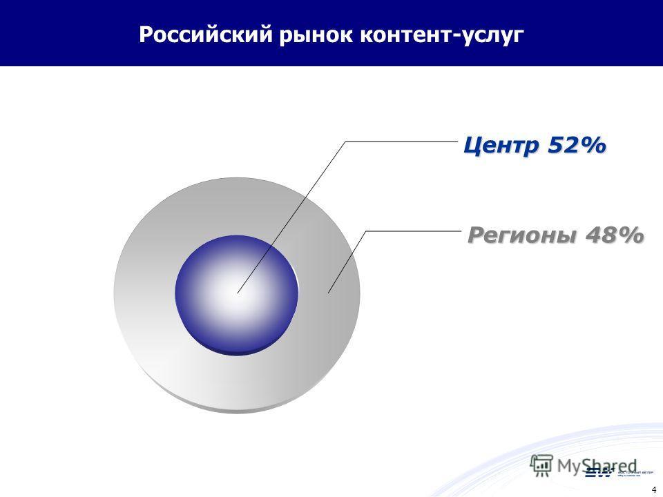 4 Российский рынок контент-услуг Центр 52% Регионы 48%