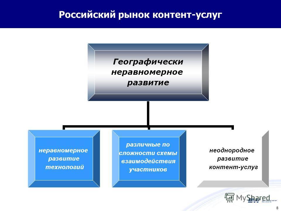 8 Российский рынок контент-услуг Географически неравномерное развитие неравномерное развитие технологий различные по сложности схемы взаимодействия участников неоднородное развитие контент-услуг