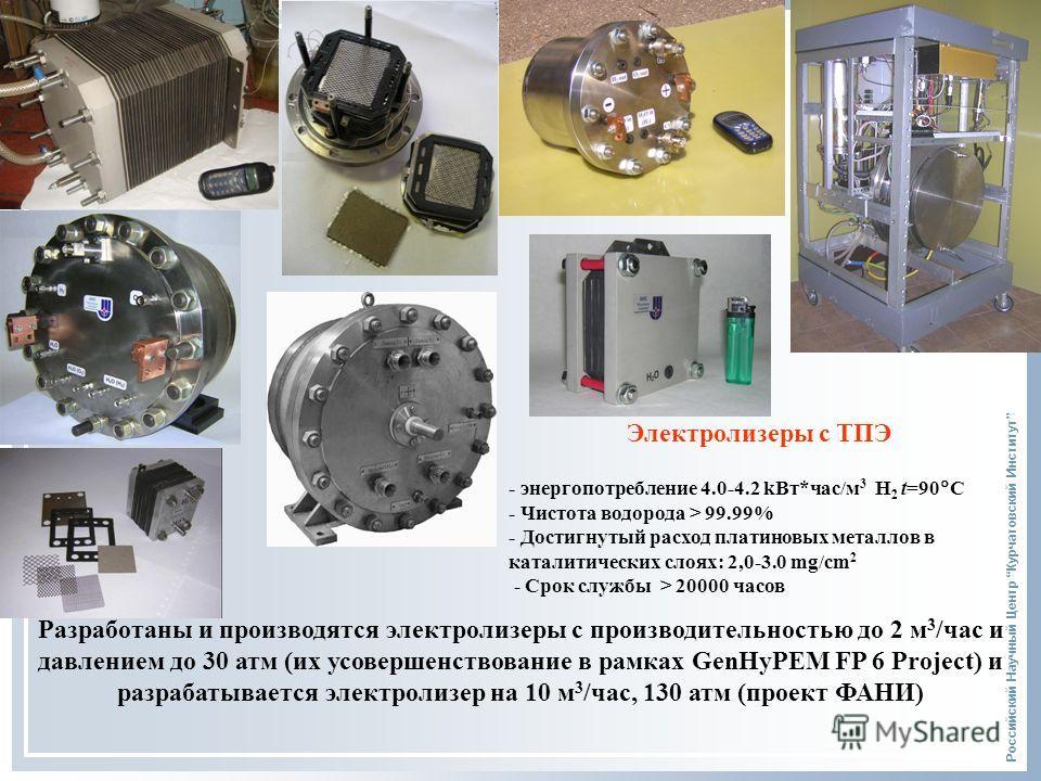 Российский Научный Центр Курчатовский Институт Разработаны и производятся электролизеры с производительностью до 2 м 3 /час и давлением до 30 атм (их усовершенствование в рамках GenHyPEM FP 6 Project) и разрабатывается электролизер на 10 м 3 /час, 13