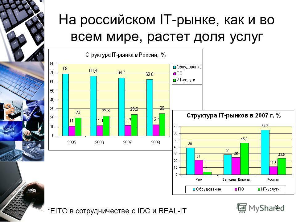 3 На российском IT-рынке, как и во всем мире, растет доля услуг *EITO в сотрудничестве с IDC и REAL-IT