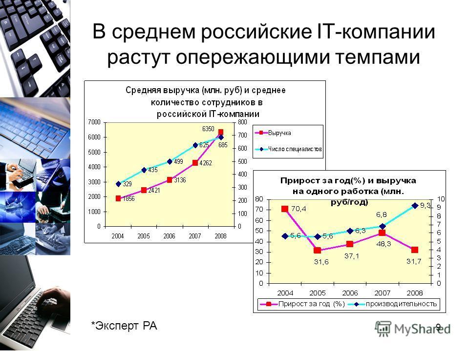 9 В среднем российские IT-компании растут опережающими темпами *Эксперт РА