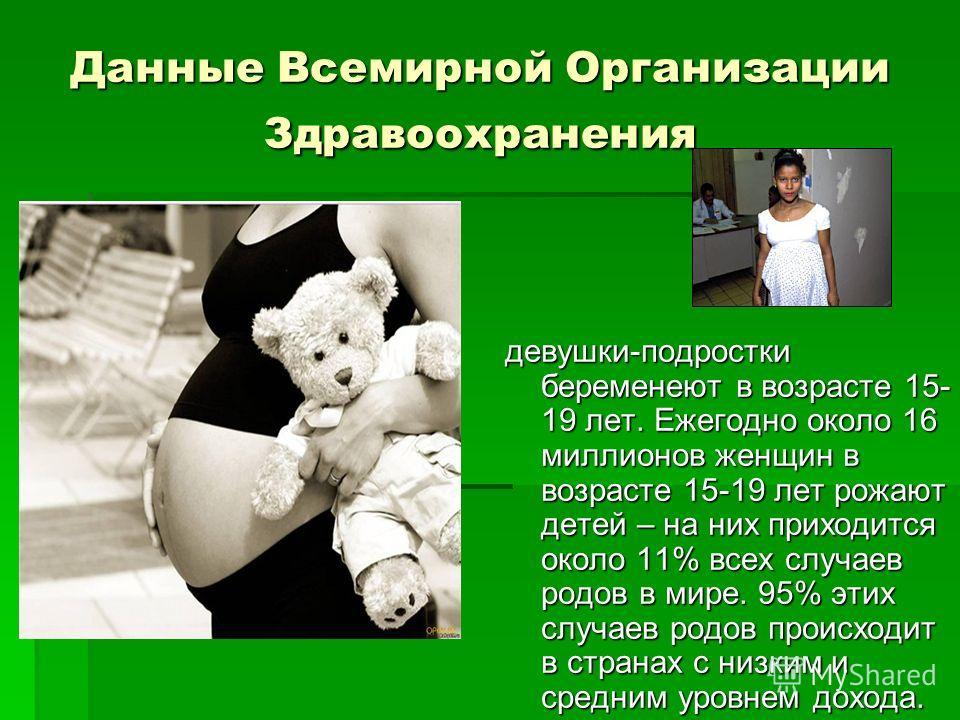 Данные Всемирной Организации Здравоохранения девушки-подростки беременеют в возрасте 15- 19 лет. Ежегодно около 16 миллионов женщин в возрасте 15-19 лет рожают детей – на них приходится около 11% всех случаев родов в мире. 95% этих случаев родов прои