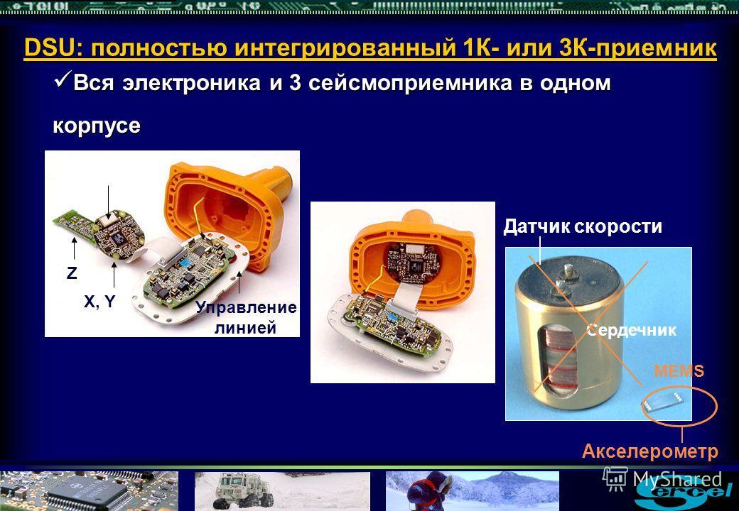Вся электроника и 3 сейсмоприемника в одном корпусе Вся электроника и 3 сейсмоприемника в одном корпусе Сердечник Датчик скорости MEMS Акселерометр Z Sensor X, Y Управление линией Housing DSU: полностью интегрированный 1К- или 3К-приемник