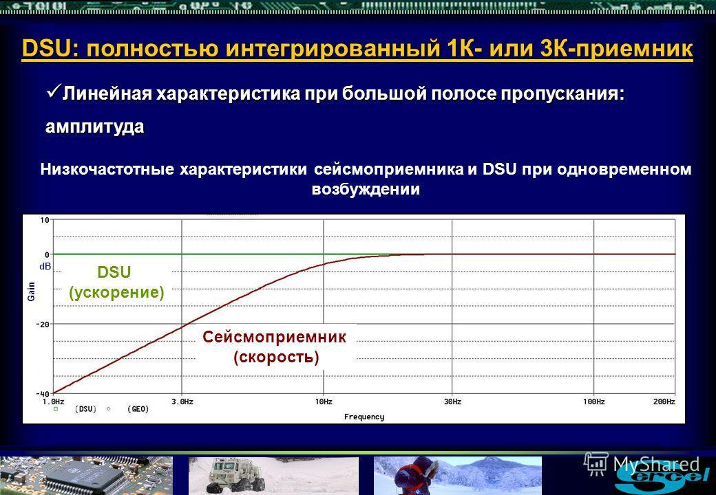 Низкочастотные характеристики сейсмоприемника и DSU при одновременном возбуждении DSU: полностью интегрированный 1К- или 3К-приемник Линейная характеристика при большой полосе пропускания: амплитуда Линейная характеристика при большой полосе пропуска
