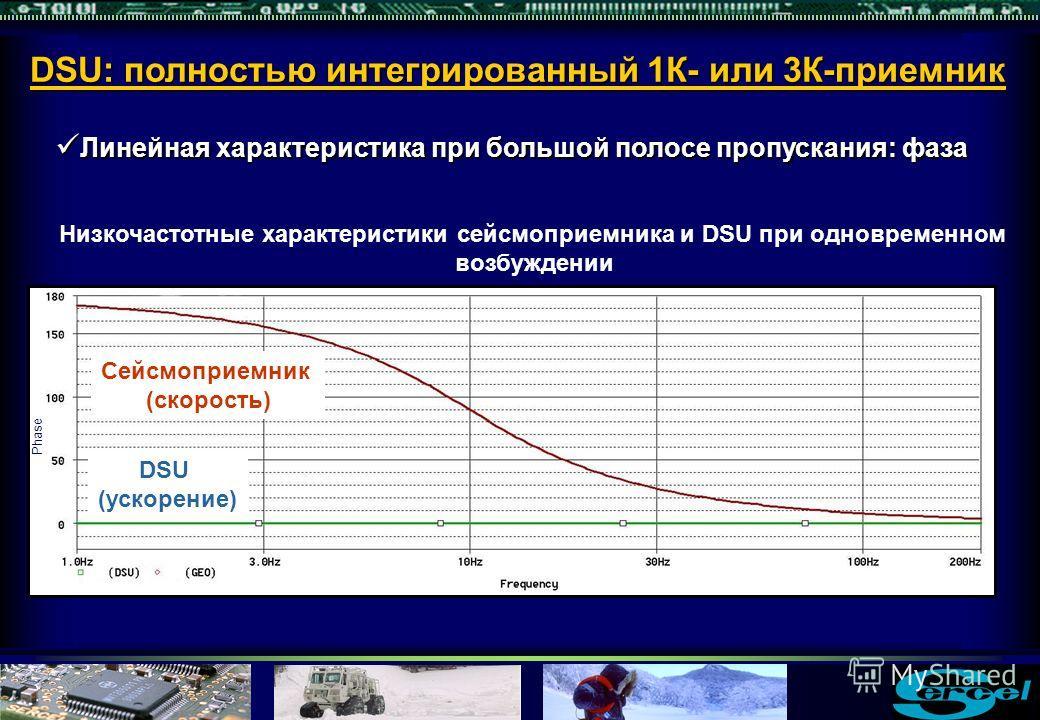 Линейная характеристика при большой полосе пропускания: фаза Линейная характеристика при большой полосе пропускания: фаза Низкочастотные характеристики сейсмоприемника и DSU при одновременном возбуждении DSU: полностью интегрированный 1К- или 3К-прие
