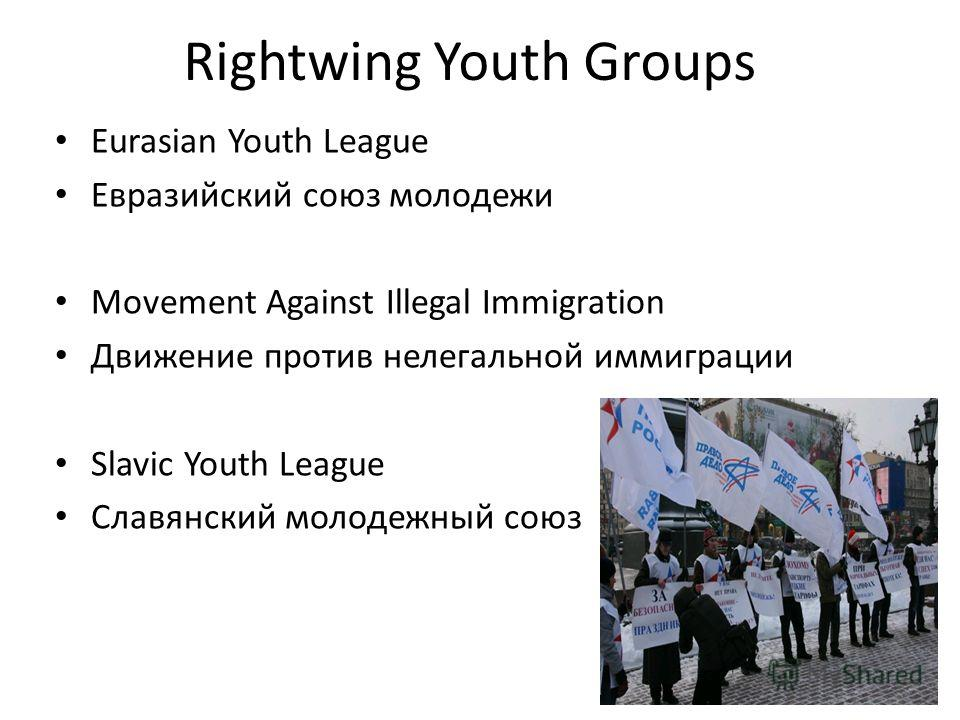 Rightwing Youth Groups Eurasian Youth League Евразийский союз молодежи Movement Against Illegal Immigration Движение против нелегальной иммиграции Slavic Youth League Славянский молодежный союз