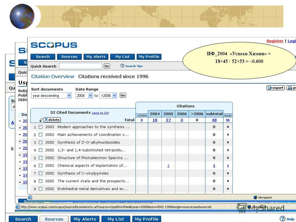 Определение ИФ журналов в SCOPUS ИФ_2004 «Успехи Химии» = 18+45 / 52+53 = ~0.600
