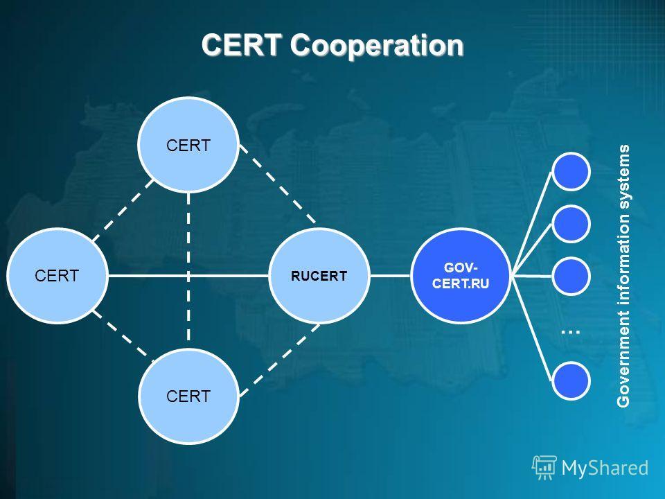 CERT RUCERT GOV- CERT.RU … Government information systems CERT Cooperation