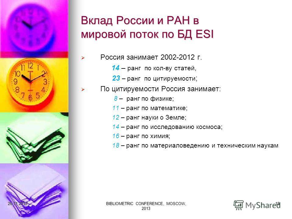 Вклад России и РАН в мировой поток по БД ESI Россия занимает 2002-2012 г. 14 – ранг по кол-ву статей, 23 – ранг по цитируемости ; По цитируемости Россия занимает: 8 – ранг по физике; 11 – ранг по математике; 12 – ранг науки о Земле; 14 – ранг по иссл