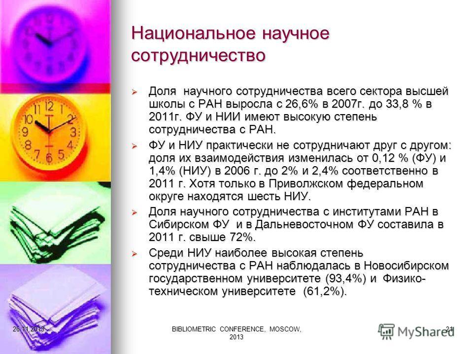 Национальное научное сотрудничество Доля научного сотрудничества всего сектора высшей школы с РАН выросла с 26,6% в 2007г. до 33,8 % в 2011г. ФУ и НИИ имеют высокую степень сотрудничества с РАН. Доля научного сотрудничества всего сектора высшей школы