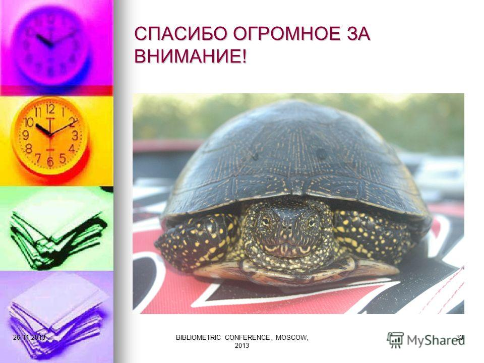 СПАСИБО ОГРОМНОЕ ЗА ВНИМАНИЕ! 27.11.2013BIBLIOMETRIC CONFERENCE, MOSCOW, 2013 33
