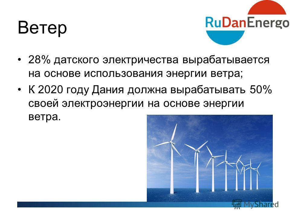 Ветер 28% датского электричества вырабатывается на основе использования энергии ветра; К 2020 году Дания должна вырабатывать 50% своей электроэнергии на основе энергии ветра.