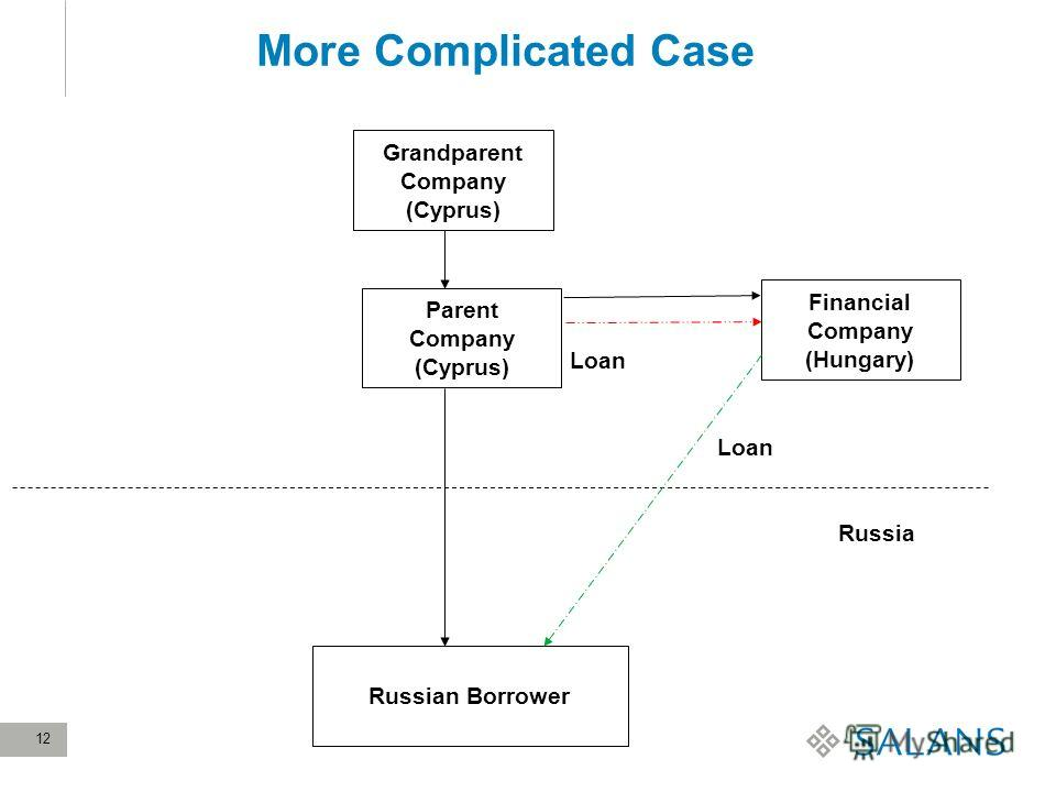 12 More Complicated Case Russian Borrower Russia Financial Company (Hungary) Parent Company (Cyprus) Loan Grandparent Company (Cyprus)