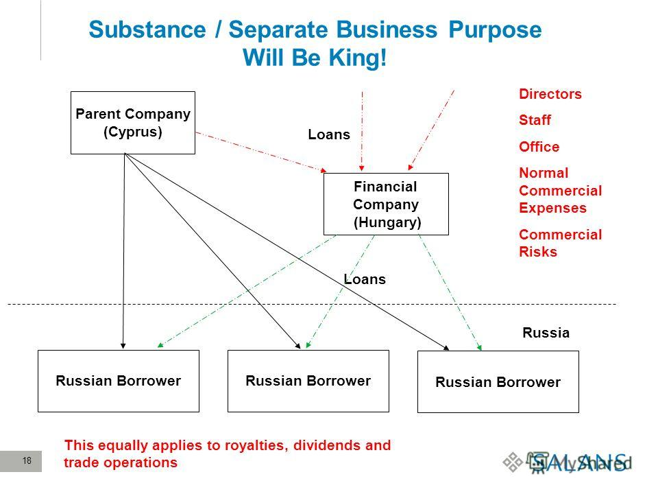 18 Substance / Separate Business Purpose Will Be King! Russian Borrower Russia Financial Company (Hungary) Parent Company (Cyprus) Loans Russian Borrower This equally applies to royalties, dividends and trade operations Directors Staff Office Normal