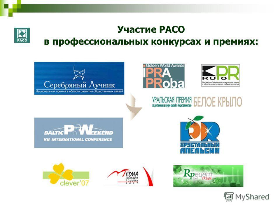 Участие РАСО в профессиональных конкурсах и премиях: