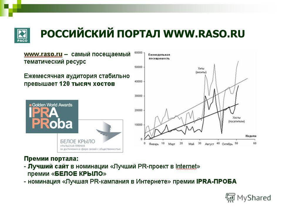 РОССИЙСКИЙ ПОРТАЛ WWW.RASO.RU