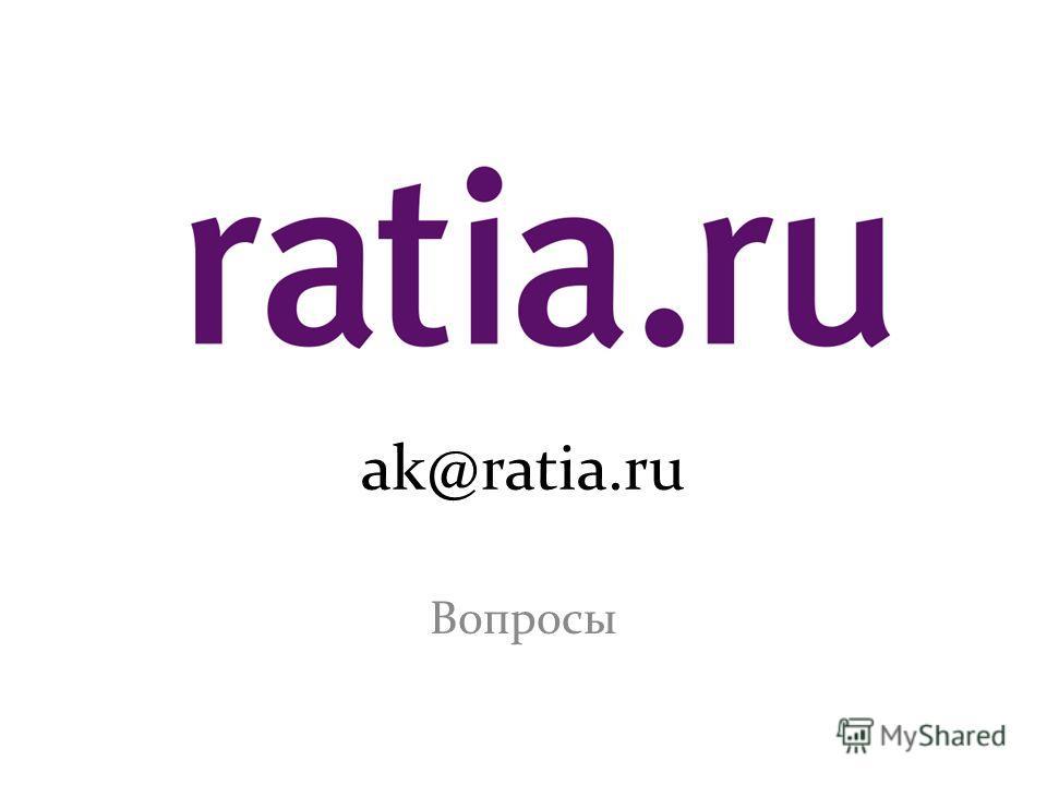 ak@ratia.ru Вопросы