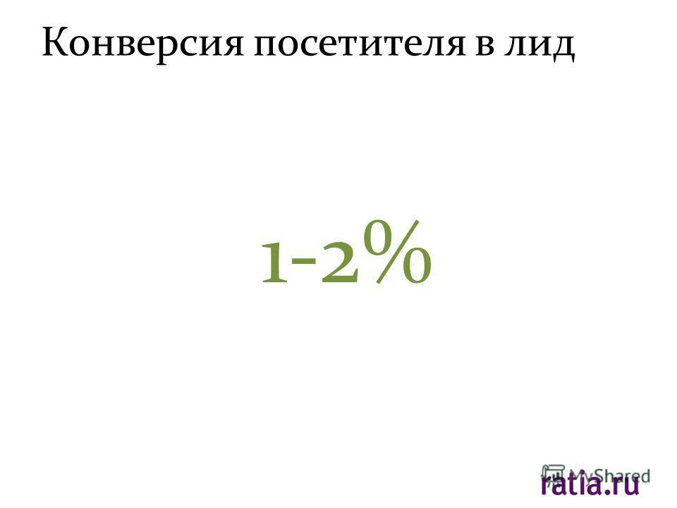 Конверсия посетителя в лид 1-2%
