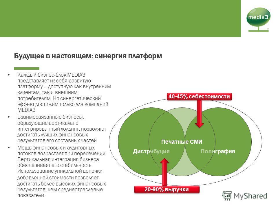 Будущее в настоящем: синергия платформ Каждый бизнес-блок MEDIA3 представляет из себя развитую платформу – доступную как внутренним клиентам, так и внешним потребителям. Но синергетический эффект достижим только для компаний MEDIA3 Взаимосвязанные би