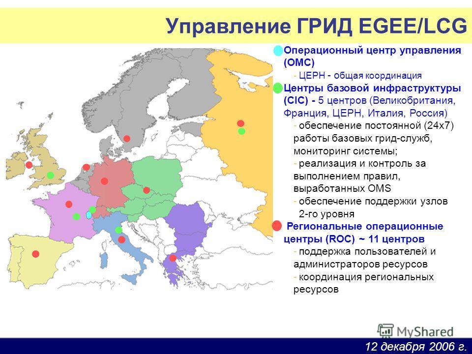 12 декабря 2006 г. Управление ГРИД EGEE/LCG Операционный центр управления (OMС) -ЦЕРН - о бщая координация Центры базовой инфраструктуры (CIC) - 5 центров (Великобритания, Франция, ЦЕРН, Италия, Россия) -обеспечение постоянной (24x7) работы базовых г