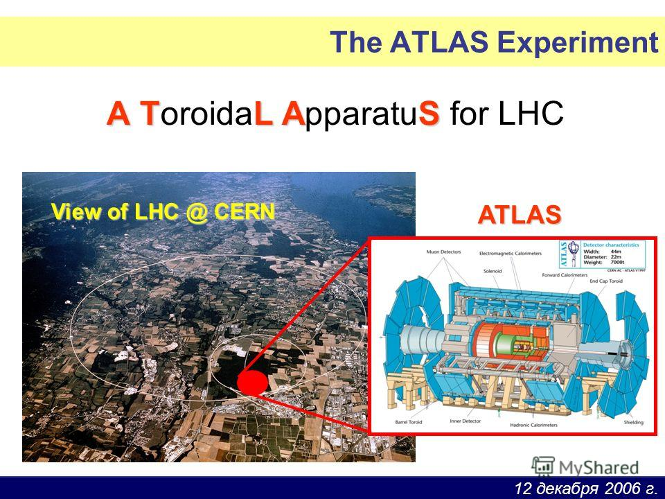 12 декабря 2006 г. The ATLAS Experiment View of LHC @ CERN ATLAS ATLAS A ToroidaL ApparatuS for LHC