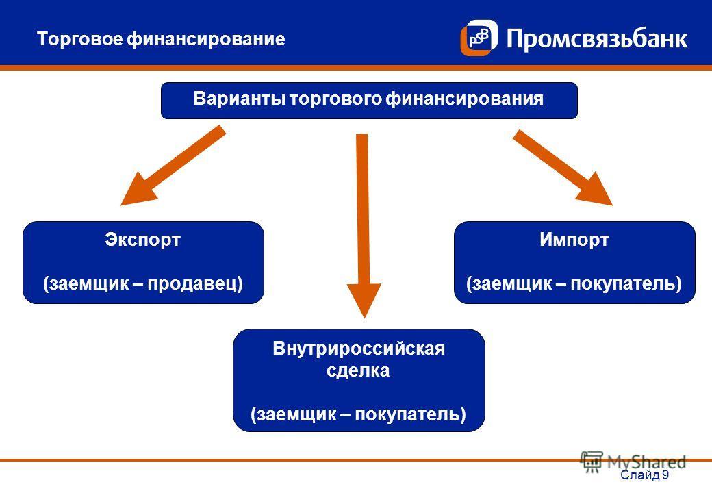 Слайд 9 Торговое финансирование Варианты торгового финансирования Импорт (заемщик – покупатель) Внутрироссийская сделка (заемщик – покупатель) Экспорт (заемщик – продавец)