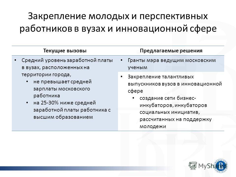 Закрепление молодых и перспективных работников в вузах и инновационной сфере Текущие вызовыПредлагаемые решения Средний уровень заработной платы в вузах, расположенных на территории города, не превышает средней зарплаты московского работника на 25-30