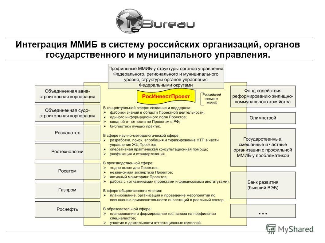 Интеграция ММИБ в систему российских организаций, органов государственного и муниципального управления.