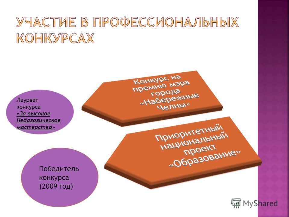 Лауреат конкурса «За высокое Педагогическое мастерство» Победитель конкурса (2009 год)