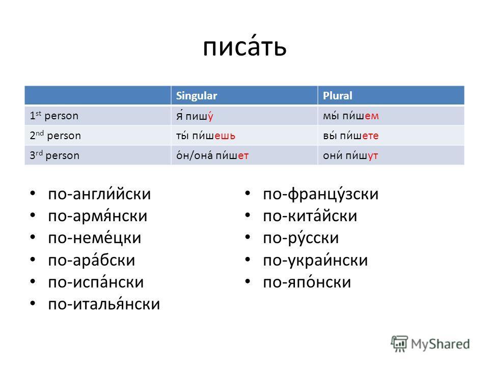 писа́ть по-англи́йски по-армя́нски по-неме́цки по-ара́бски по-испа́нски по-италья́нски по-францу́зски по-кита́йски по-ру́сски по-украи́нски по-япо́нски SingularPlural 1 st personя́ пишу́мы́ пи́шем 2 nd personты́ пи́шешьвы́ пи́шете 3 rd personо́н/она́