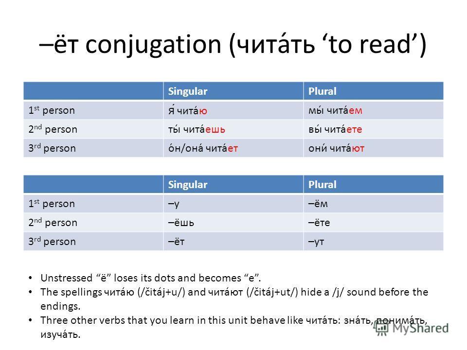 –ёт conjugation (чита́ть to read) SingularPlural 1 st personя́ чита́юмы́ чита́ем 2 nd personты́ чита́ешьвы́ чита́ете 3 rd personо́н/она́ чита́етони́ чита́ют SingularPlural 1 st person–у–ём 2 nd person–ёшь–ёте 3 rd person–ёт–ут Unstressed ё loses its