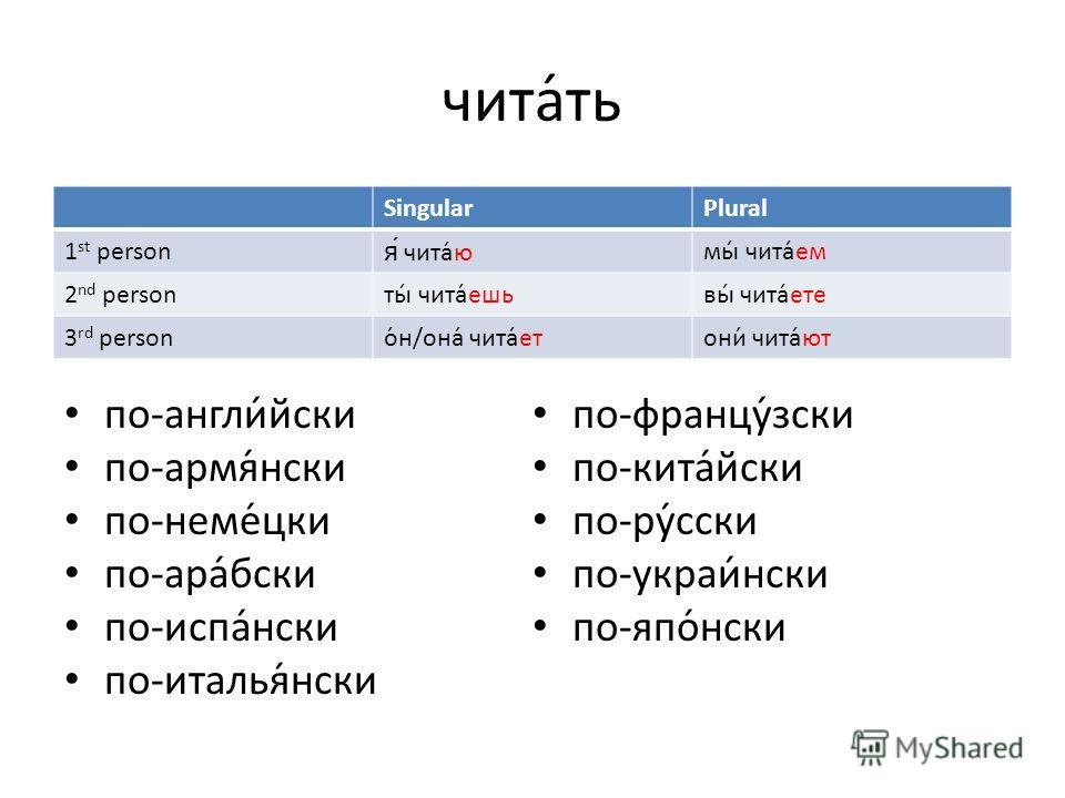 чита́ть по-англи́йски по-армя́нски по-неме́цки по-ара́бски по-испа́нски по-италья́нски по-францу́зски по-кита́йски по-ру́сски по-украи́нски по-япо́нски SingularPlural 1 st personя́ чита́юмы́ чита́ем 2 nd personты́ чита́ешьвы́ чита́ете 3 rd personо́н/