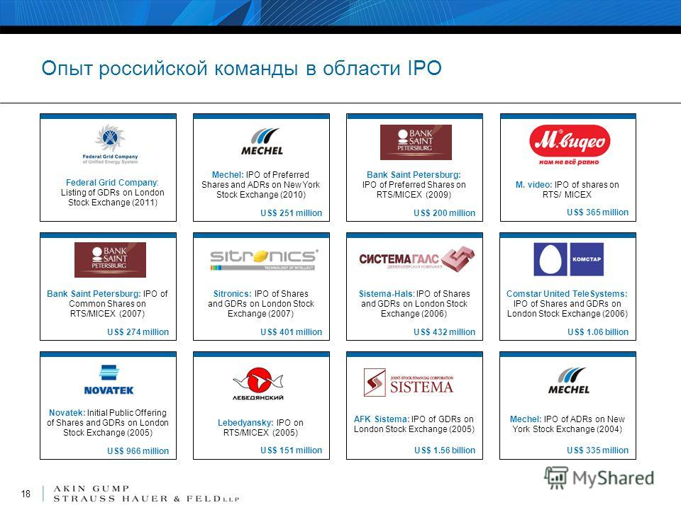 18 Опыт российской команды в области IPO Novatek: Initial Public Offering of Shares and GDRs on London Stock Exchange (2005) US$ 966 million Comstar United TeleSystems: IPO of Shares and GDRs on London Stock Exchange (2006) US$ 1.06 billion Bank Sain