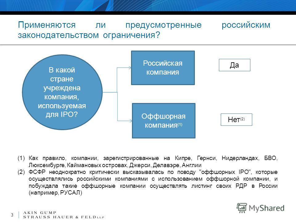 3 Применяются ли предусмотренные российским законодательством ограничения? Российская компания Оффшорная компания (1) Да Нет (2) (1)Как правило, компании, зарегистрированные на Кипре, Гернси, Нидерландах, БВО, Люксембурге, Каймановых островах, Джерси