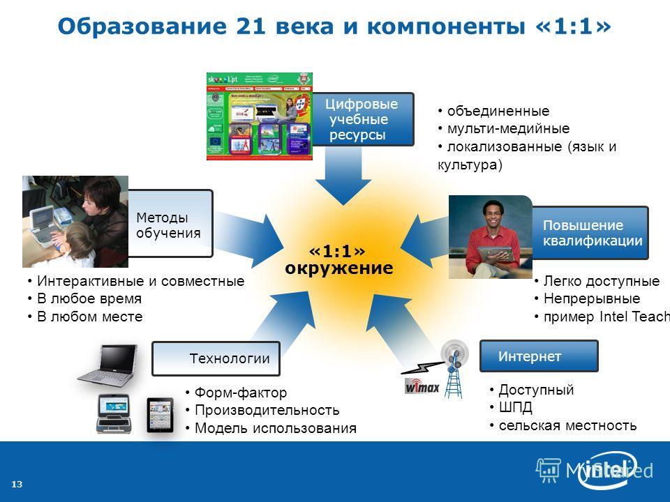 13 Образование 21 века и компоненты «1:1» «1:1» окружение Интерактивные и совместные В любое время В любом месте Методы обучения объединенные мульти-медийные локализованные (язык и культура) Цифровые учебные ресурсы Легко доступные Непрерывные пример