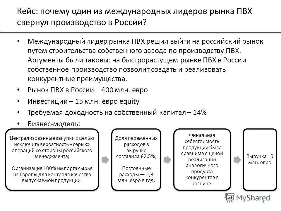 Кейс: почему один из международных лидеров рынка ПВХ свернул производство в России? Международный лидер рынка ПВХ решил выйти на российский рынок путем строительства собственного завода по производству ПВХ. Аргументы были таковы: на быстрорастущем ры