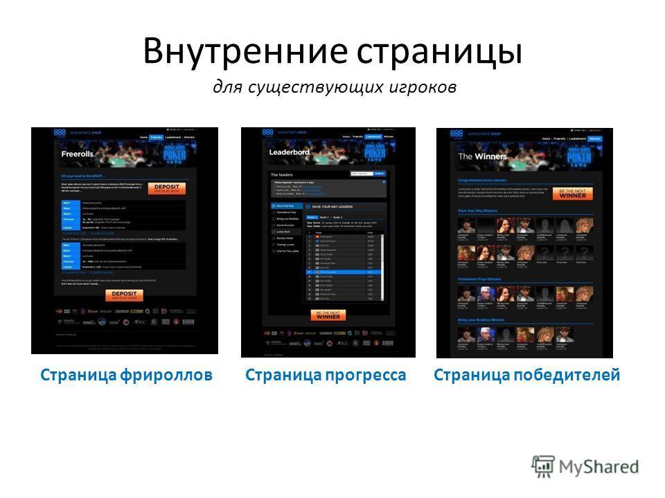 Внутренние страницы для существующих игроков Страница фриролловСтраница прогрессаСтраница победителей