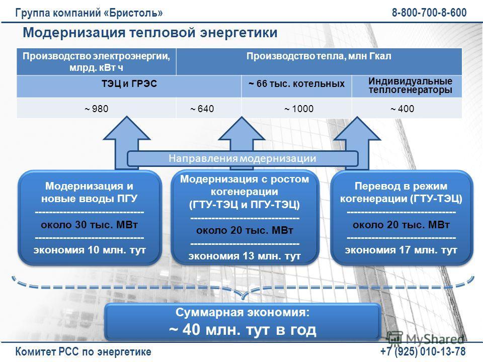 Группа компаний «Бристоль»8-800-700-8-600 Комитет РСС по энергетике+7 (925) 010-13-78 Модернизация тепловой энергетики Годовое производство электроэнергии и тепла в России Производство электроэнергии, млрд. кВт ч Производство тепла, млн Гкал ТЭЦ и ГР