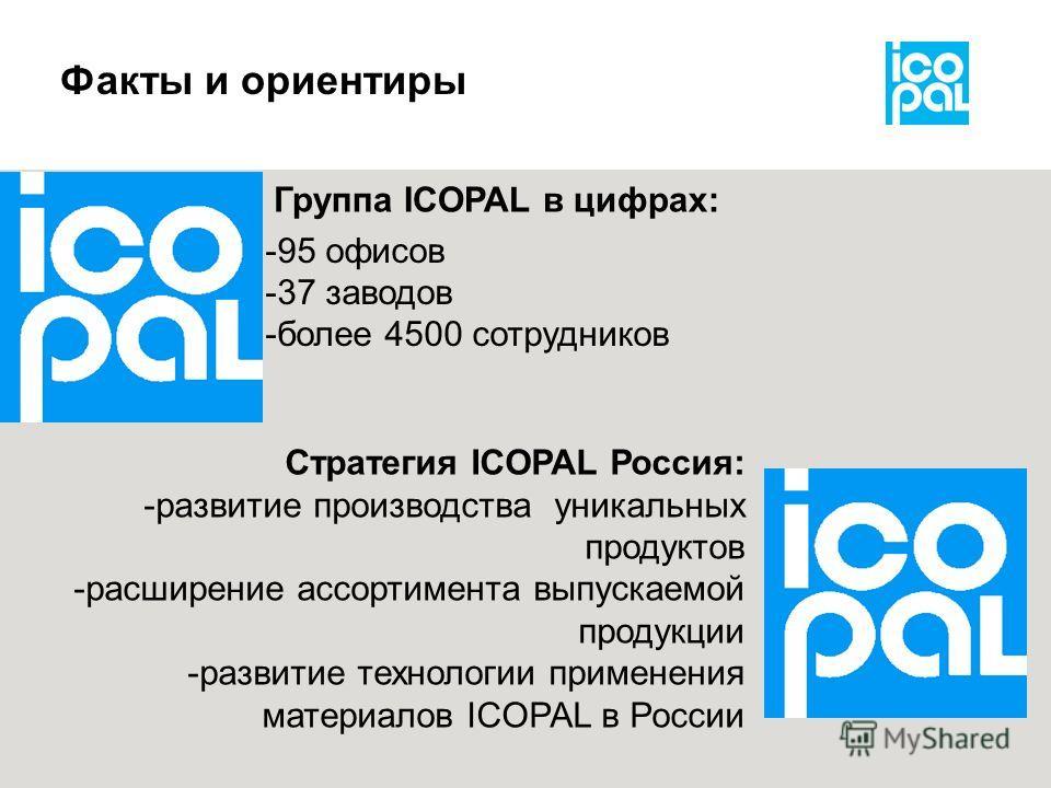 -95 офисов -37 заводов -более 4500 сотрудников Стратегия ICOPAL Россия: -развитие производства уникальных продуктов -расширение ассортимента выпускаемой продукции -развитие технологии применения материалов ICOPAL в России Группа ICOPAL в цифрах: Факт
