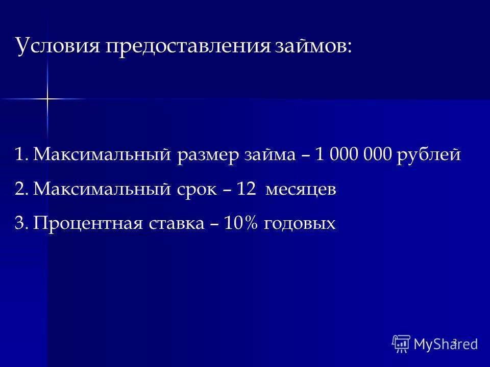 2 Условия предоставления займов: 1.Максимальный размер займа – 1 000 000 рублей 2.Максимальный срок – 12 месяцев 3.Процентная ставка – 10% годовых 1.Максимальный размер займа – 1 000 000 рублей 2.Максимальный срок – 12 месяцев 3.Процентная ставка – 1