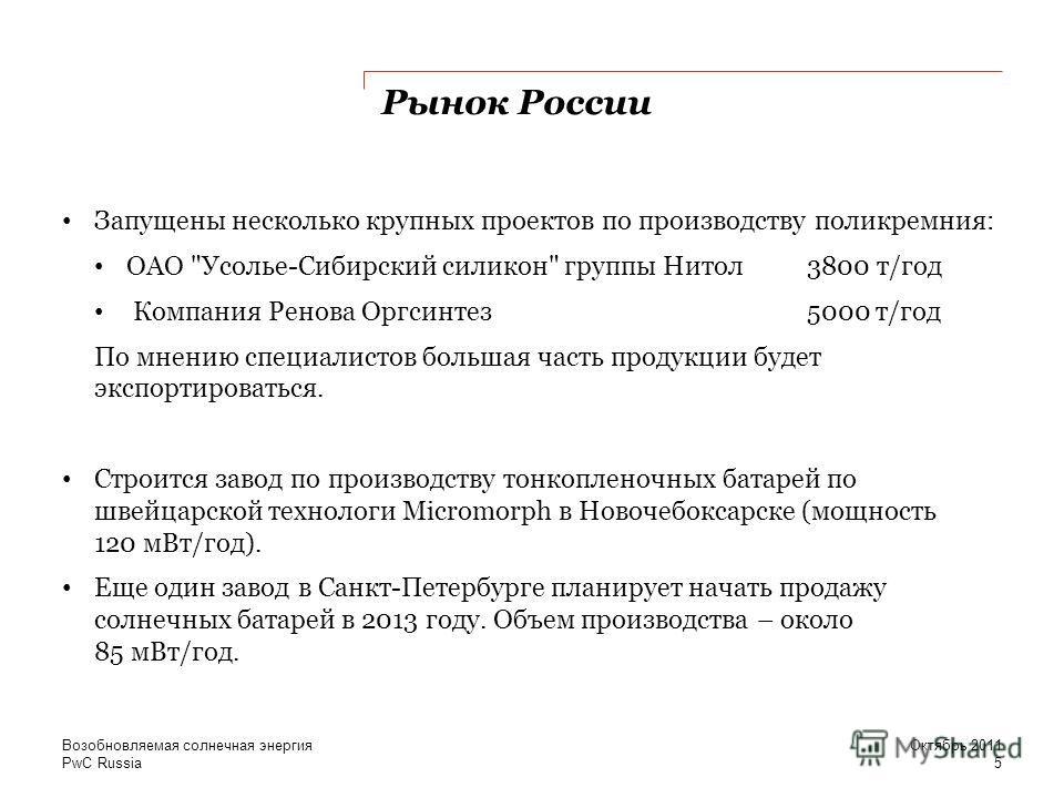 PwC Russia Рынок России Запущены несколько крупных проектов по производству поликремния: ОАО