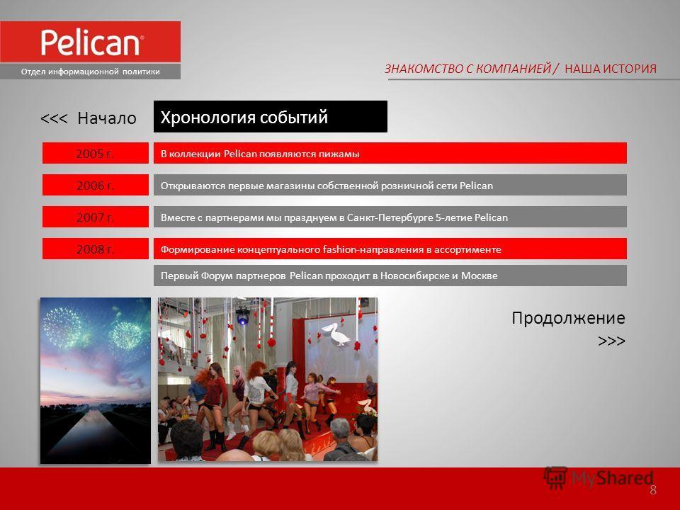 презентация знакомство с туристической компанией