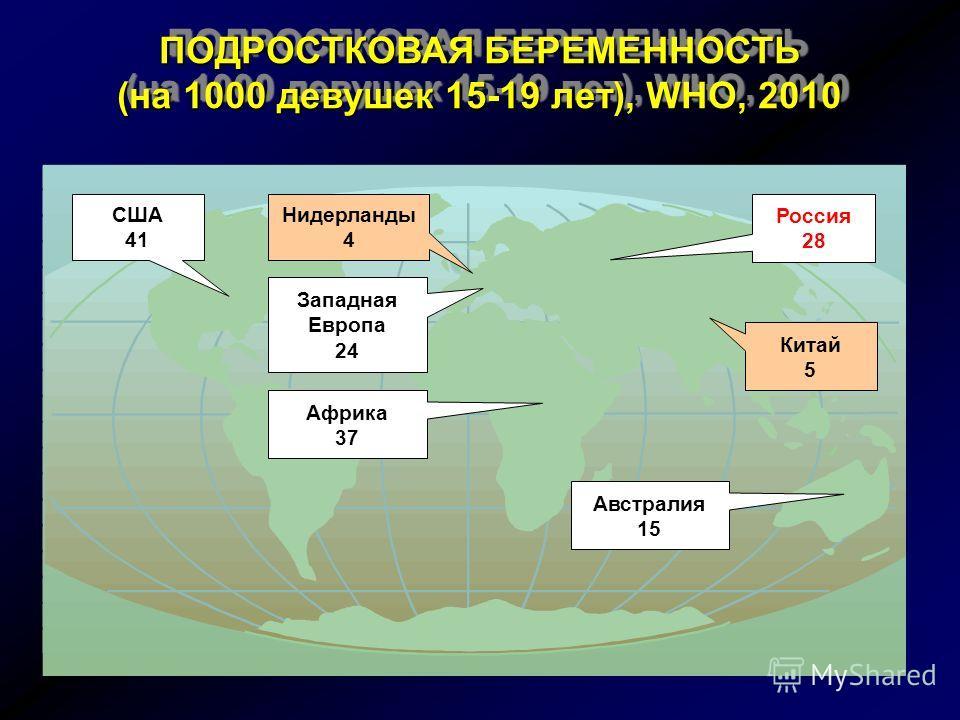 Средний возраст сексуального дебюта среди московских школьников 15,8± 0,1 (размах от 12 до 18 лет)