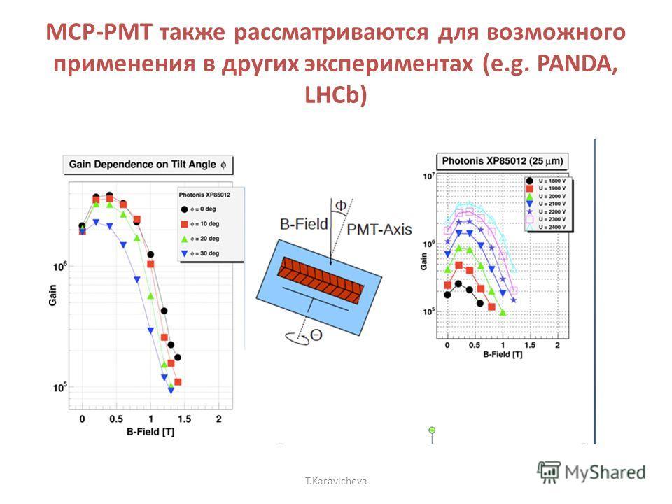 T.Karavicheva MCP-PMT также рассматриваются для возможного применения в других экспериментах (e.g. PANDA, LHCb)