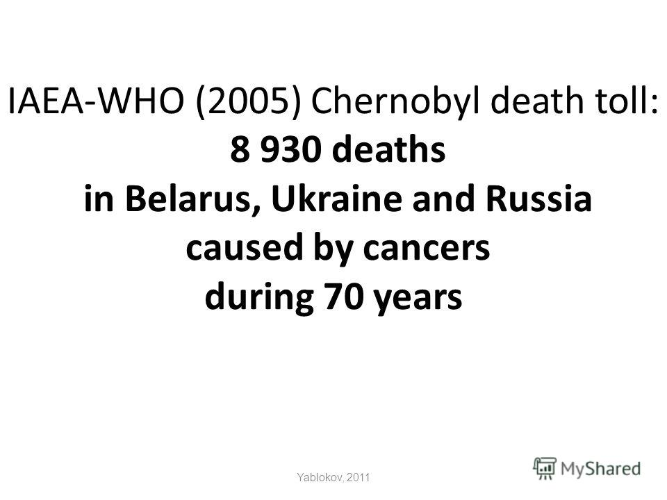 IAEA-WHO (2005) Chernobyl death toll: 8 930 deaths in Belarus, Ukraine and Russia caused by cancers during 70 years Yablokov, 2011